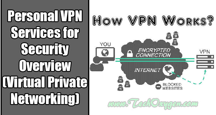 Personal VPN (Virtual Private Networking) Services For Security 2016