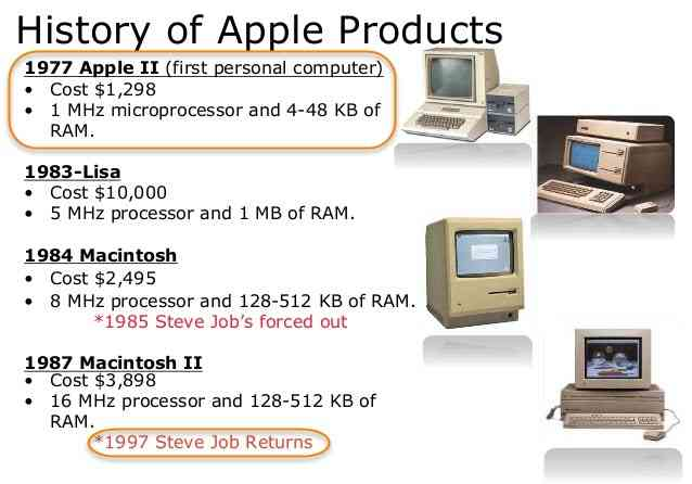 Apple Computer - Apple 2 and 2 C The Original iPhone Back in 1977